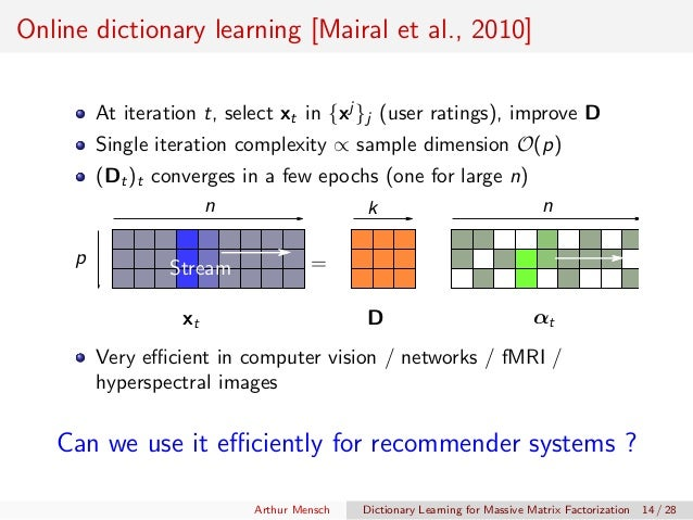 Dictionary Learning for Massive Matrix Factorization