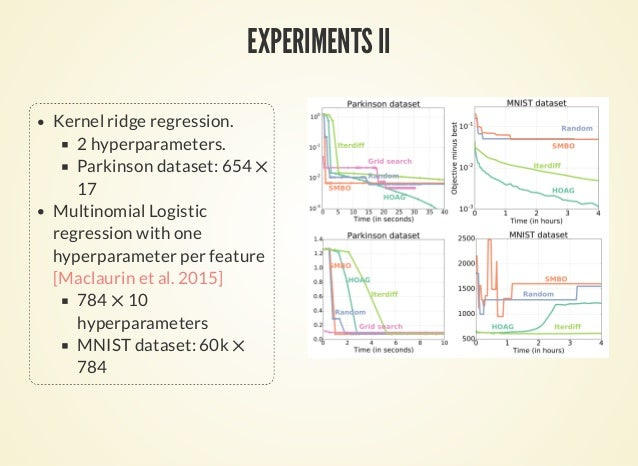 EXPERIMENTS II Kernel ridge regression. 2 hyperparameters. Parkinson dataset: 654 17 Multinomial Logistic regression with ...