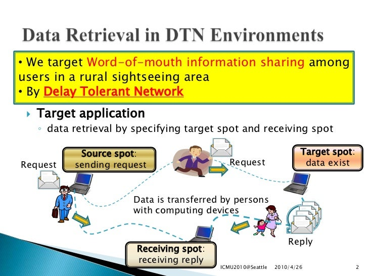 2010-04-24-DTN-based Delivery of Word-of-Mouth Information with Priority and Deadline Slide 2