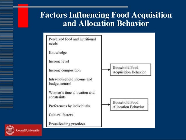 factors influencing consumer behavior on dining out What makes you try out a new restaurant  consumer influences restaurants and technology  factors influencing revisits to us restaurants as of november 2013.