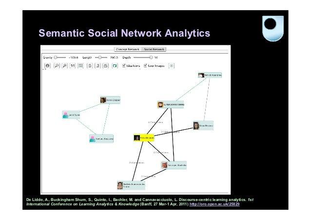 Semantic Social Network AnalyticsDe Liddo, A., Buckingham Shum, S., Quinto, I., Bachler, M. and Cannavacciuolo, L. Discour...