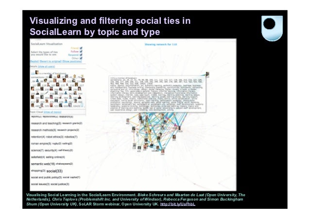 Visualizing and filtering social ties in SocialLearn by topic and typeVisualising Social Learning in the SocialLearn Envir...