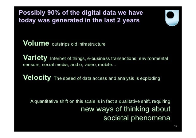 Possibly 90% of the digital data we havetoday was generated in the last 2 years Volume        outstrips old infrastructure...