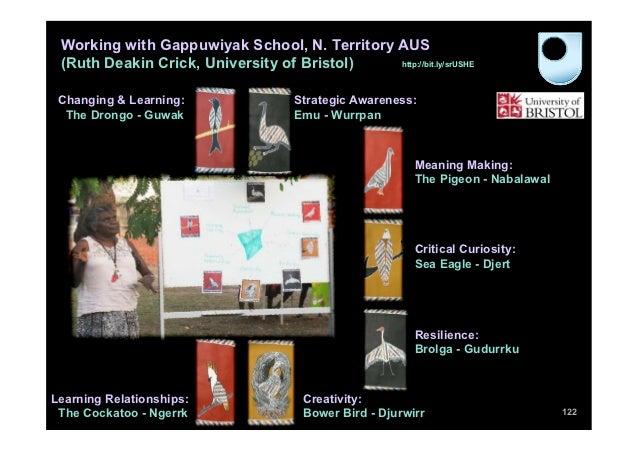 Working with Gappuwiyak School, N. Territory AUS (Ruth Deakin Crick, University of Bristol)   http://bit.ly/srUSHE Changin...