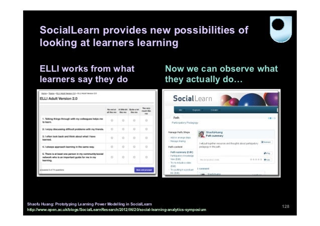 SocialLearn provides new possibilities of      looking at learners learning      ELLI works from what                     ...