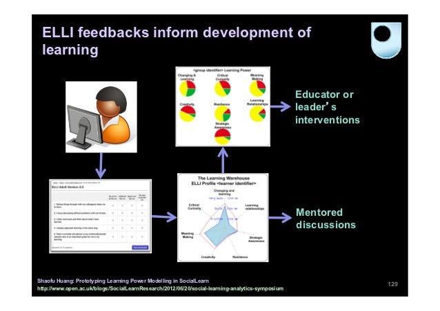 ELLI feedbacks inform development of learning                                                                             ...