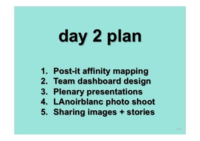 day 2 plan1.   Post-it affinity mapping2.   Team dashboard design3.   Plenary presentations4.   LAnoirblanc photo shoo...
