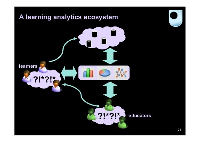 A learning analytics ecosystemlearners      ?!*?!*                       ?!*?!*    educators                              ...