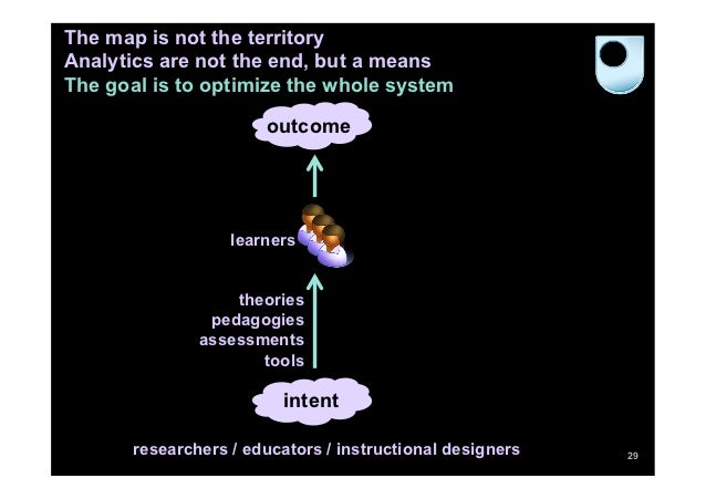The map is not the territoryAnalytics are not the end, but a meansThe goal is to optimize the whole system                ...