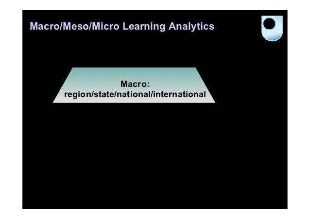Macro/Meso/Micro Learning Analytics                    Macro:      region/state/national/international