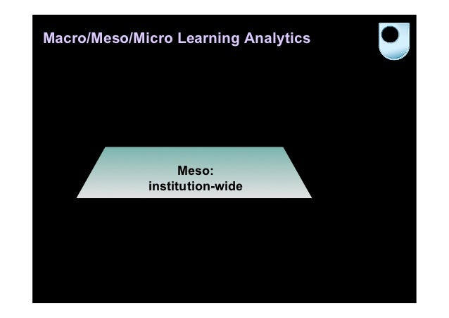Macro/Meso/Micro Learning Analytics                   Meso:             institution-wide