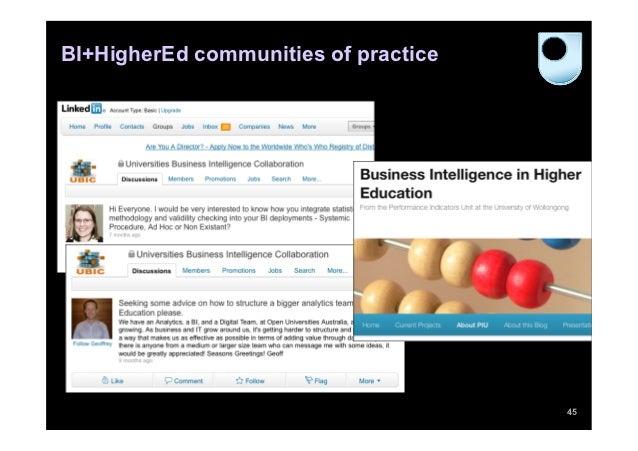 BI+HigherEd communities of practice                                      45