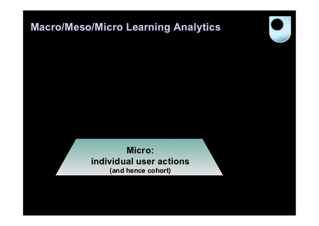 Macro/Meso/Micro Learning Analytics                   Micro:           individual user actions               (and hence co...