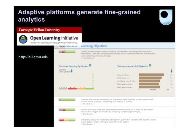 Adaptive platforms generate fine-grainedanalyticshttp://oli.cmu.edu