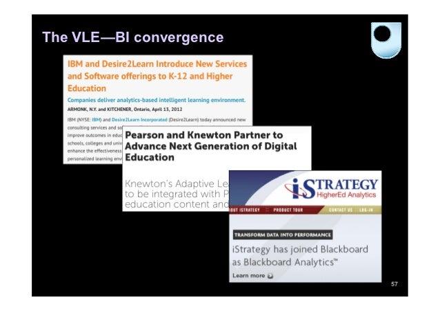 The VLE—BI convergence                         57