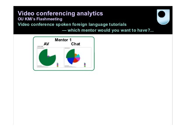Video conferencing analyticsOU KMi's FlashmeetingVideo conference spoken foreign language tutorials                   — wh...