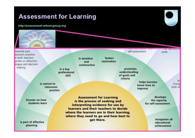 Assessment for Learninghttp://assessment-reform-group.org                                     85