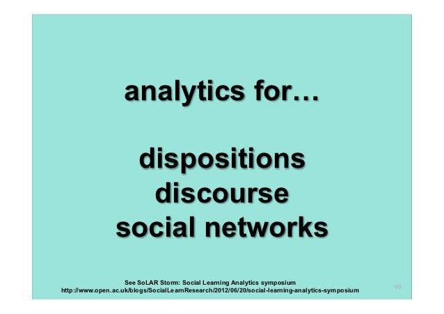 analytics for…                  dispositions                   discourse                 social networks                  ...