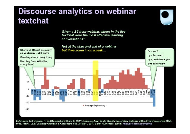 Discourse analytics on webinar textchat                                         Given a 2.5 hour webinar, where in the liv...