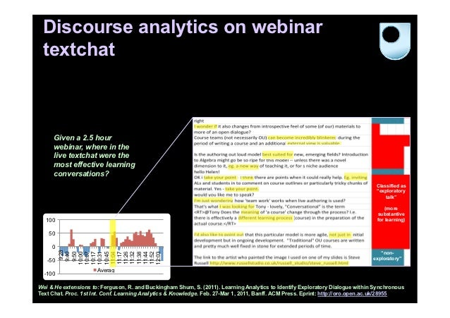 Discourse analytics on webinar textchat     Given a 2.5 hour     webinar, where in the     live textchat were the     most...