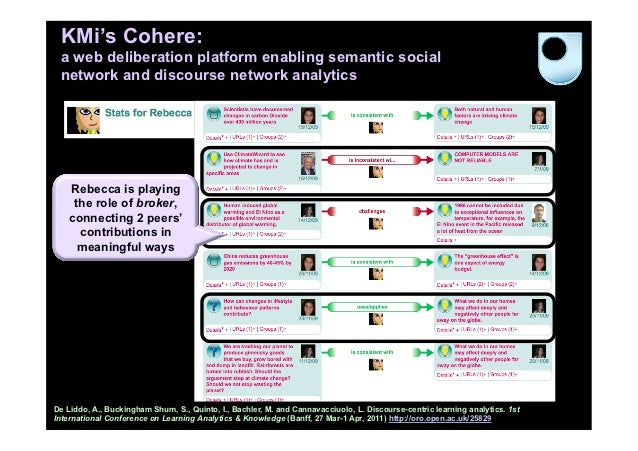 KMi's Cohere: a web deliberation platform enabling semantic social network and discourse network analytics   Rebecca is pl...