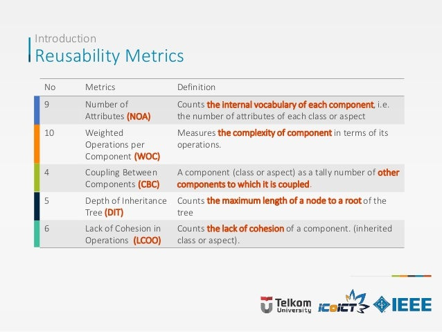 Introduction Reusability Metrics No Metrics Definition 9 Number of Attributes (NOA) Counts the internal vocabulary of each...