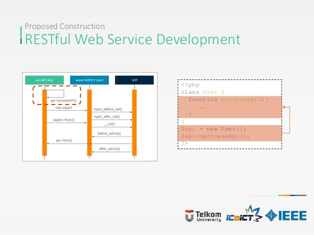 Proposed Construction RESTful Web Service Development <?php class User { function processApi(){ ... } } $api = new User();...
