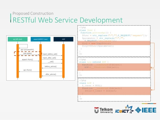 """Proposed Construction RESTful Web Service Development <?php class User { function processApi() { $func = str_replace(""""/"""",""""..."""