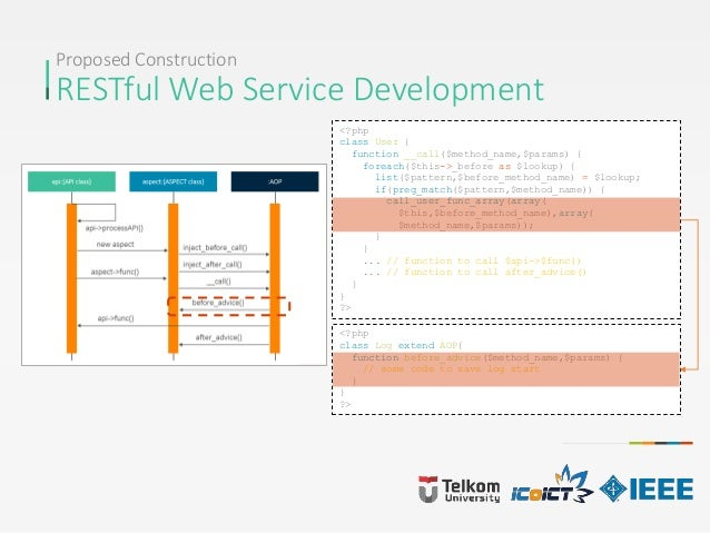 Proposed Construction RESTful Web Service Development <?php class User { function __call($method_name,$params) { foreach($...