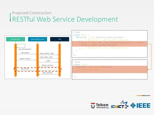 Proposed Construction RESTful Web Service Development <?php class User { function __call($method_name,$params) { ... // fu...