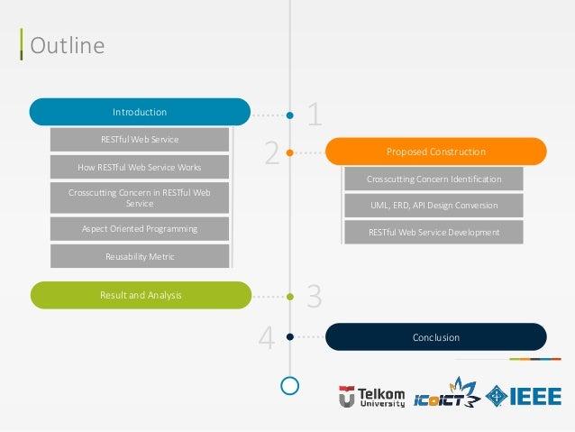 1 2 3 4 Introduction Outline Proposed Construction RESTful Web Service How RESTful Web Service Works Crosscutting Concern ...