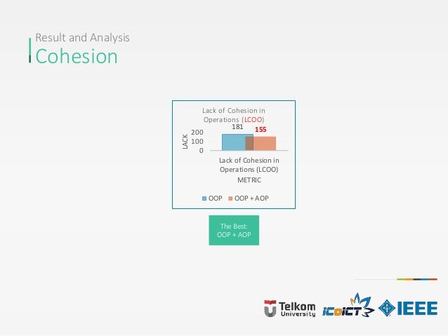 Result and Analysis Cohesion The Best: OOP + AOP 181 155 0 100 200 Lack of Cohesion in Operations (LCOO) LACK METRIC Lack ...