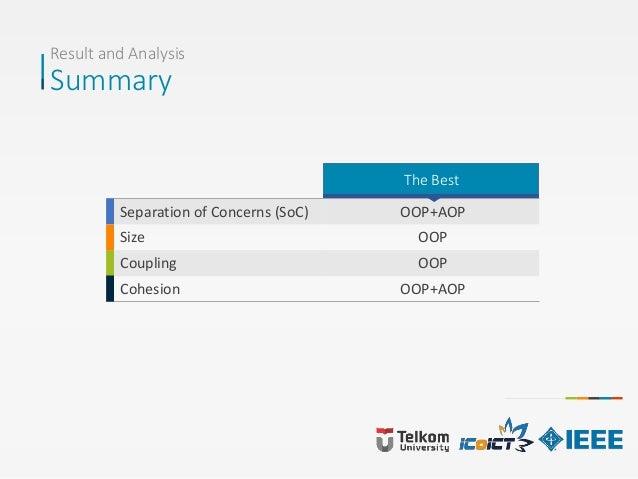 Result and Analysis Summary Separation of Concerns (SoC) OOP+AOP Size OOP Coupling OOP Cohesion OOP+AOP The Best