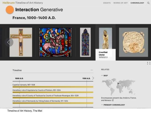 Interaction Generative Timeline of Art History, The Met