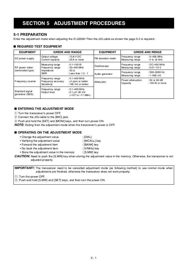icom 2200 h service manual rh slideshare net Icom 2200 IC-2200H Programming