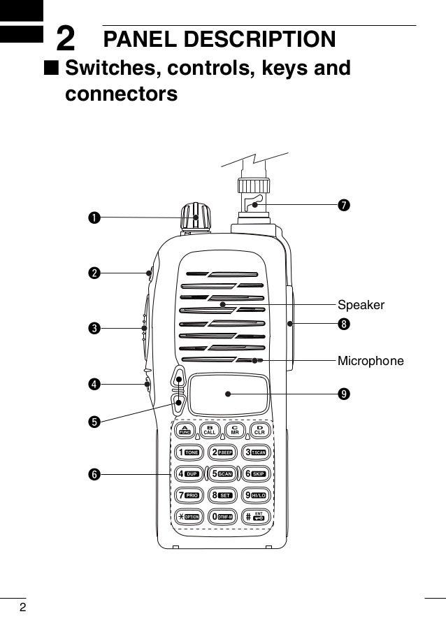Icom ic v8-manual