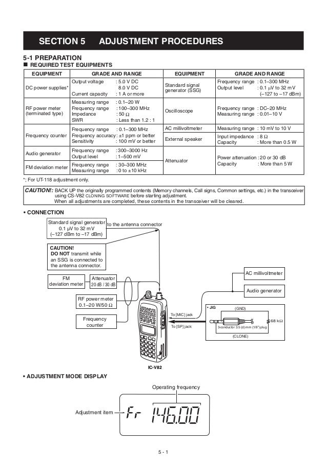 Icom Ic F2000 Service Manual