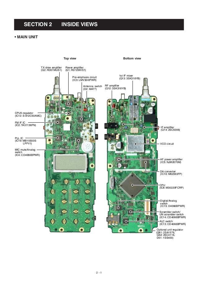 icom v82 service manual rh slideshare net service manual icom ic-v8000 Icom Ic-7300 Service Manual