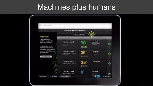 Machines plus humans