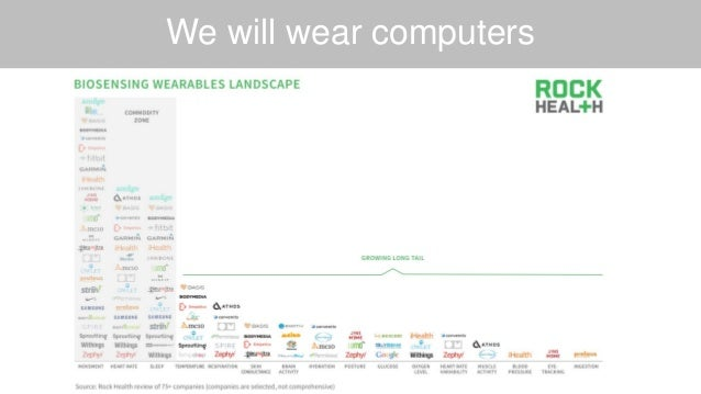 We will wear computers