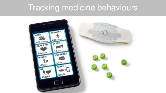 Tracking medicine behaviours