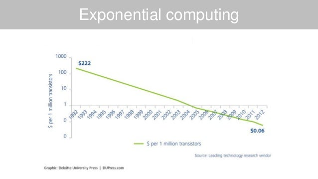 Exponential computing