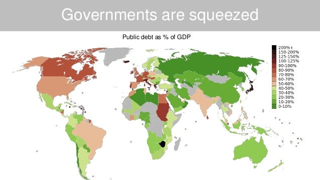 Governments are squeezed Public debt as % of GDP