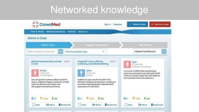 Networked knowledge
