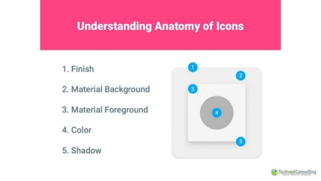 Understanding Anatomy of Icons     1. Finish O 2. Material Background Q 3. Material Foreground  4. Color     5. Shadow  OI...