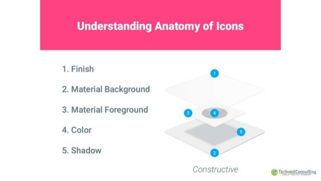 Understanding Anatomy of Icons     1. Finish ' 2. Material Background 3. Material Foreground .   4. Color  '/  5. Shadow e...
