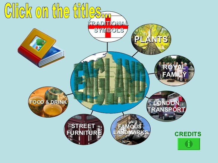 ENGLAND Click on the titles... FOOD & DRINK STREET   FURNITURE FAMOUS  LANDMARKS LONDON TRANSPORT ROYAL FAMILY PLANTS TRAD...