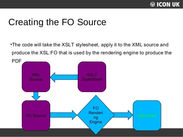 apache fop command to process xml to pdf