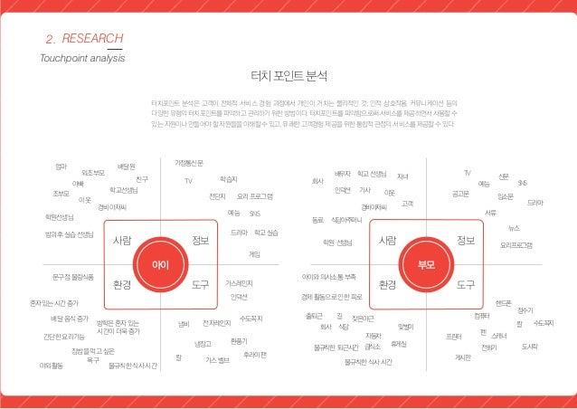 RESEARCH Customer journey map 2. 고객여정지도는고객이서비스를경험하게되는과정을정의하고,그과정에서생기는고객체험을시각화하기위해사용되는 방법이다. 고객이 서비스와 처음 만나는 초기 접점에서부터 서비스가...