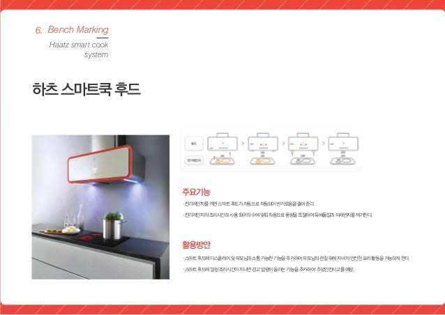 Bench Marking Haatz smart-cook system 6. 하츠스마트쿡전자레인지 잔열표시기능 열기가식을때까지점등상태가지속되어위험방지 타이머기능 조리구를지정하여타이머를설정할수있으며,설정한시간이되면자동OFF ...